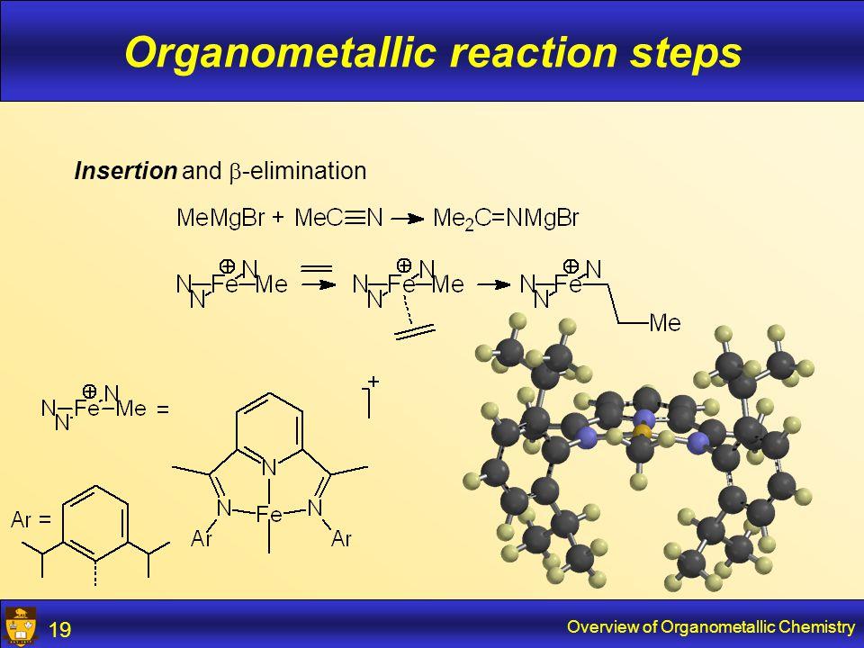 Overview of Organometallic Chemistry 20 Organometallic reaction steps Insertion and  -elimination