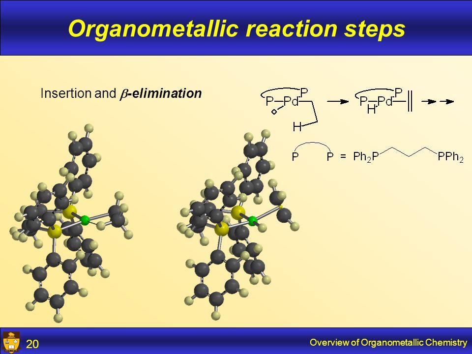 Overview of Organometallic Chemistry 21 Organometallic reaction steps Oxidative addition / Reductive elimination