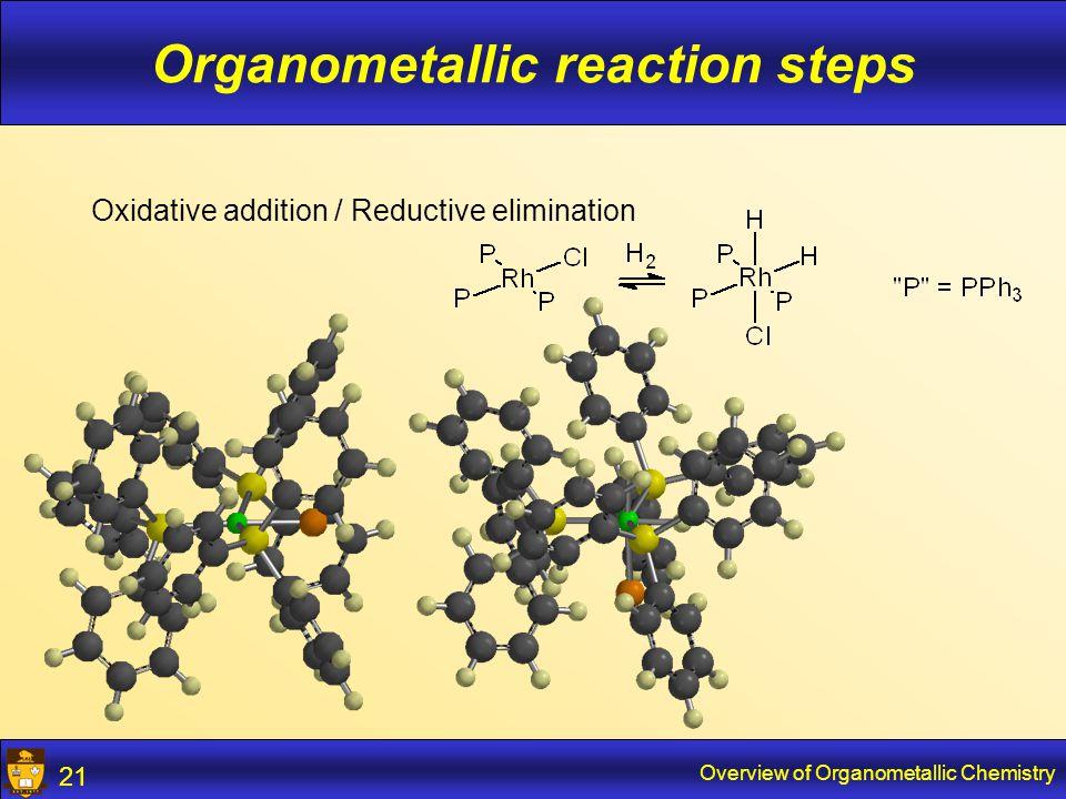 Overview of Organometallic Chemistry 22 Organometallic reaction steps Oxidative addition / Reductive elimination