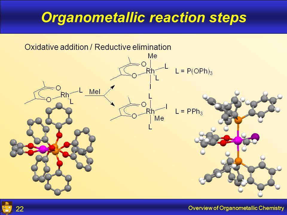 Overview of Organometallic Chemistry 23 Organometallic reaction steps  -bond metathesis