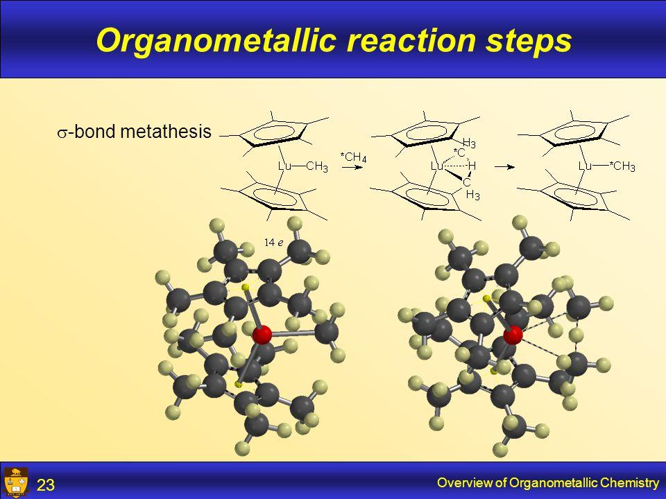 Overview of Organometallic Chemistry 24 Organometallic reaction steps Redox reactions Homolysis