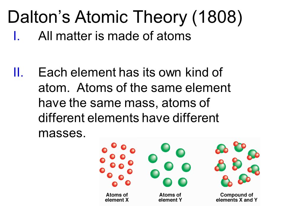 CH.3 ELEMENTS, ATOMS AND ISOTOPES