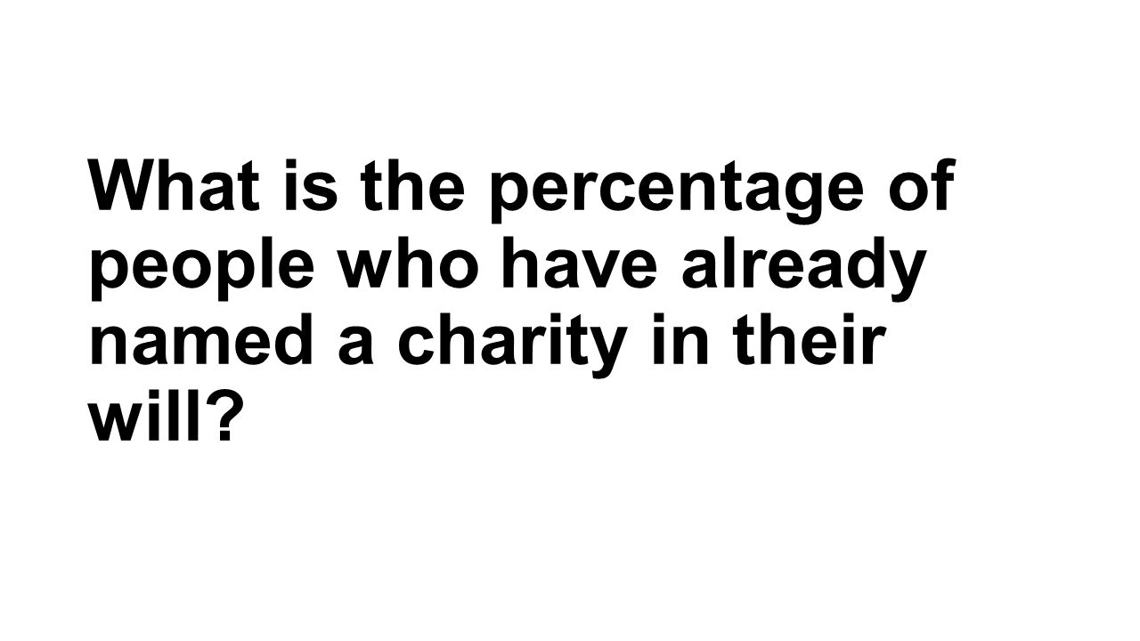 What is the percentage of people who have already named a charity in their will