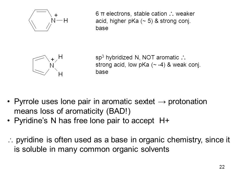 22 6 π electrons, stable cation  weaker acid, higher pKa (~ 5) & strong conj.
