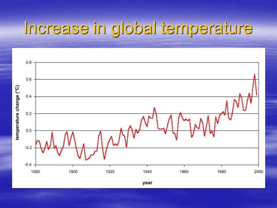 Increase in global temperature