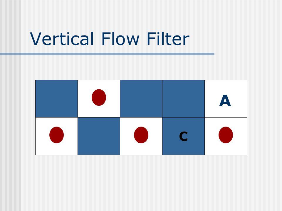 Vertical Flow Filter C A