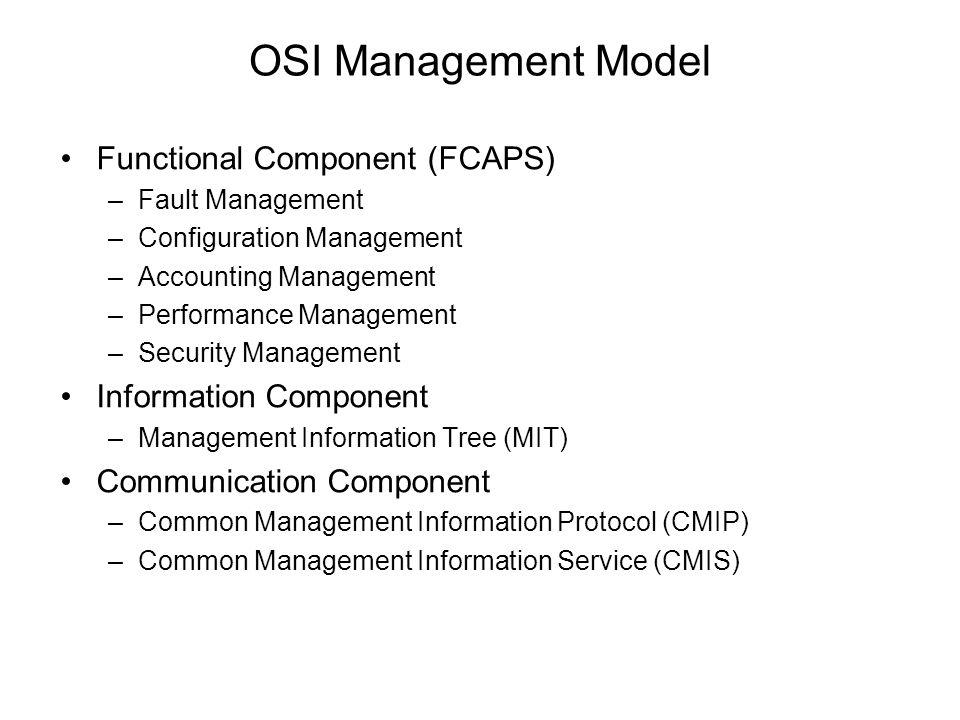OSI Management Model Functional Component (FCAPS) –Fault Management –Configuration Management –Accounting Management –Performance Management –Security