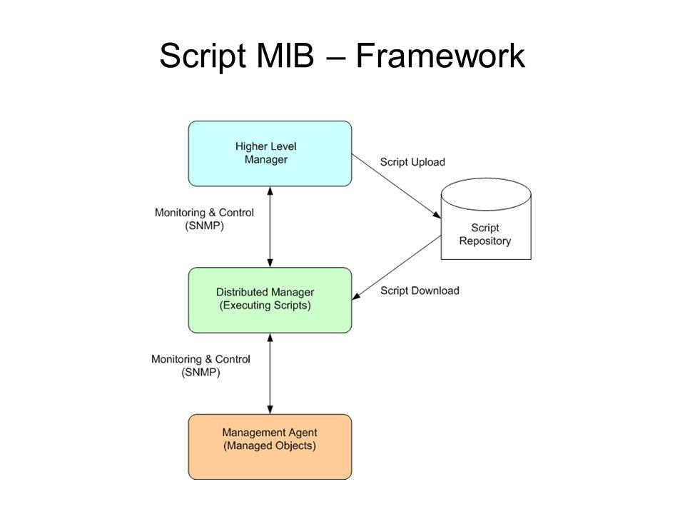 Script MIB – Framework