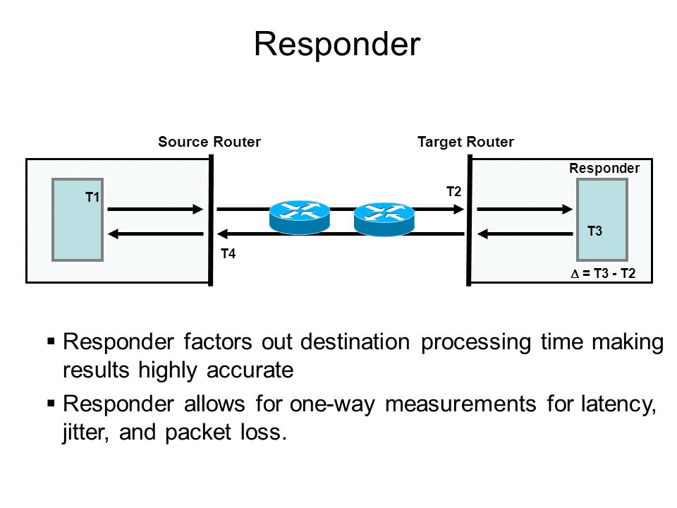 Responder Source Router Responder Target Router T1 T4 T3 T2  = T3 - T2  Responder factors out destination processing time making results highly acc