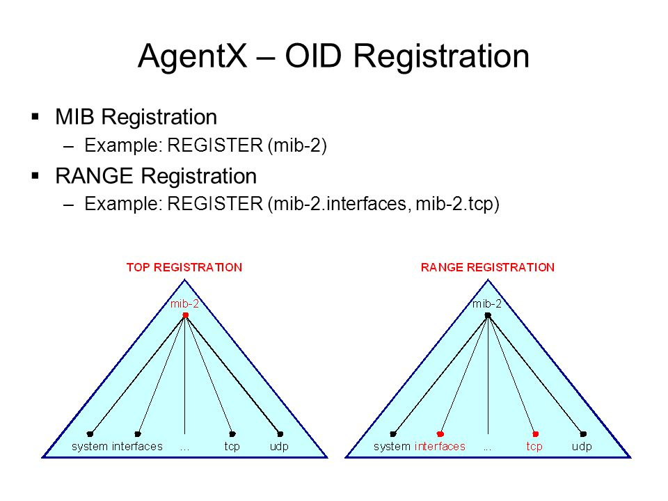 AgentX – OID Registration  MIB Registration –Example: REGISTER (mib-2)  RANGE Registration –Example: REGISTER (mib-2.interfaces, mib-2.tcp)