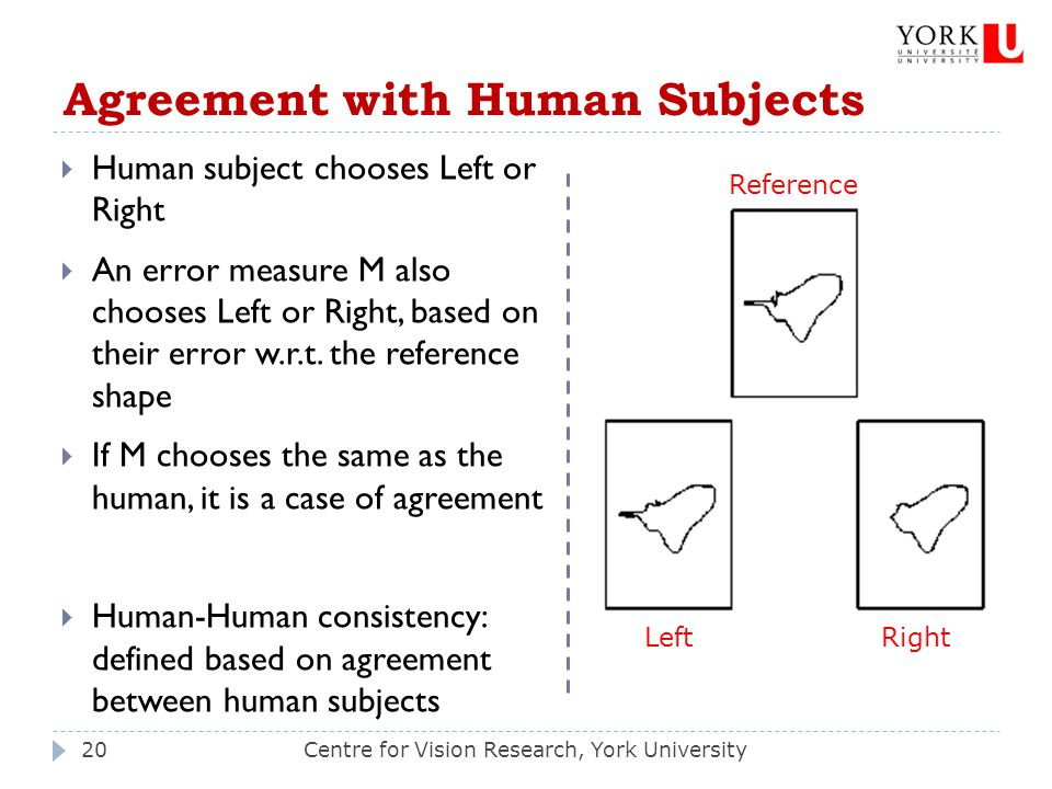 Agreement with Human Subjects  Human subject chooses Left or Right  An error measure M also chooses Left or Right, based on their error w.r.t. the r