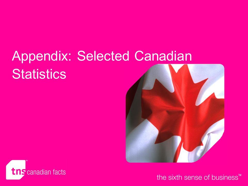 Appendix: Selected Canadian Statistics