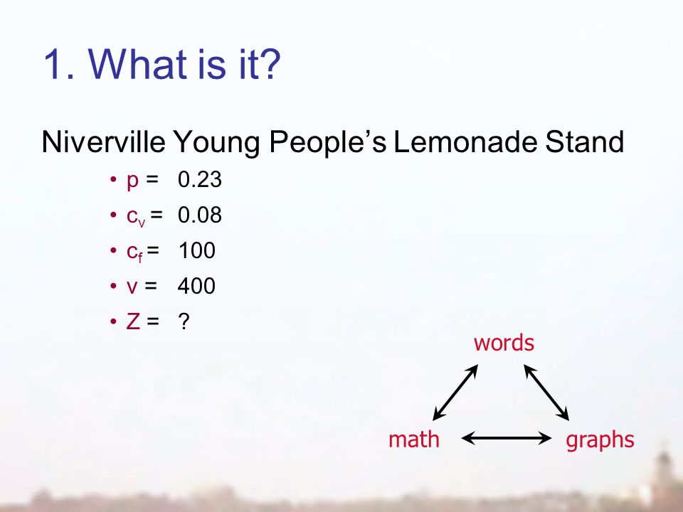1. What is it. Niverville Young People's Lemonade Stand p =0.23 c v =0.08 c f =100 v =400 Z =.