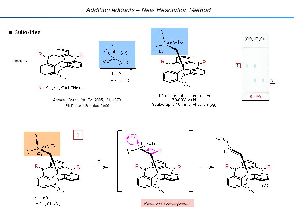 1 Pummerer rearrangement racemic (SiO 2, Et 2 O) 1 R = n Pr 2 Addition adducts – New Resolution Method Angew.