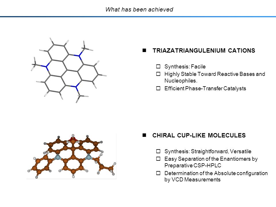 What has been achieved TRIAZATRIANGULENIUM CATIONS  Synthesis: Facile  Highly Stable Toward Reactive Bases and Nucleophiles.