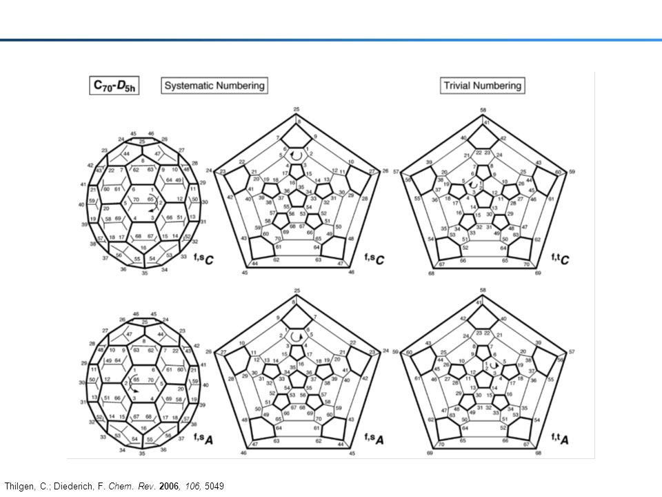Thilgen, C.; Diederich, F. Chem. Rev. 2006, 106, 5049