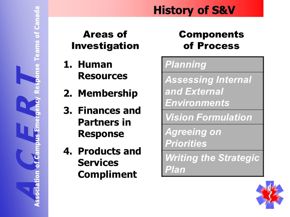 History of S&V A C E R T Association of Campus Emergency Response Teams of Canada Planning Assessing Internal and External Environments Vision Formulation Agreeing on Priorities Writing the Strategic Plan 1.Human Resources 2.Membership 3.Finances and Partners in Response 4.Products and Services Compliment Areas of Investigation Components of Process