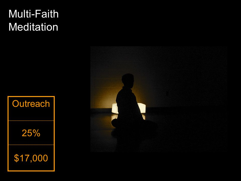 Outreach 25% $17,000 Multi-Faith Meditation