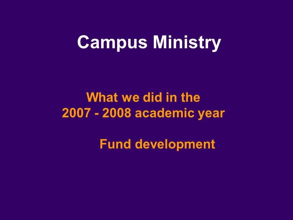 Worship 20% $13,600 Off-Campus Worship