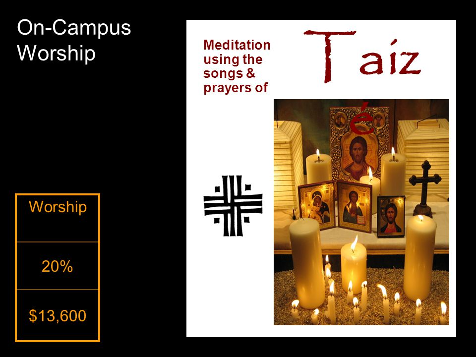 On-Campus Worship Meditation using the songs & prayers of Worship 20% $13,600 Taiz é