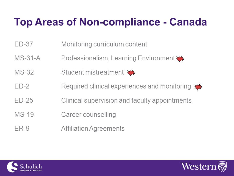 Top Areas of Non-compliance - Canada ED-37 Monitoring curriculum content MS-31-A Professionalism, Learning Environment MS-32Student mistreatment ED-2