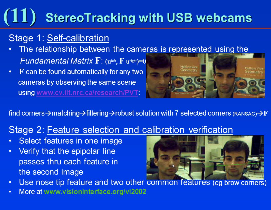 (11) StereoTracking with USB webcams Stage 1: Self-calibration The relationship between the cameras is represented using the Fundamental Matrix F : (u left, F u right )=0 F can be found automatically for any two cameras by observing the same scene using www.cv.iit.nrc.ca/research/PVT :www.cv.iit.nrc.ca/research/PVT find corners  matching  filtering  robust solution with 7 selected corners ( RANSAC )  F Stage 2: Feature selection and calibration verification Select features in one image Verify that the epipolar line passes thru each feature in the second image Use nose tip feature and two other common features (eg brow corners) More at www.visioninterface.org/vi2002