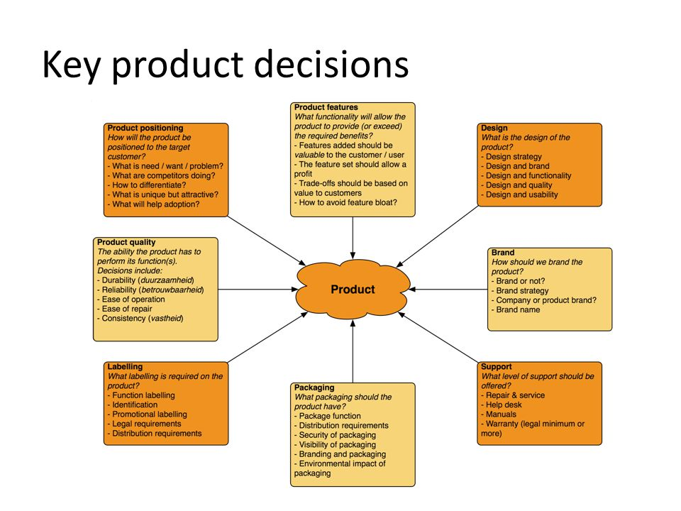 Key product decisions
