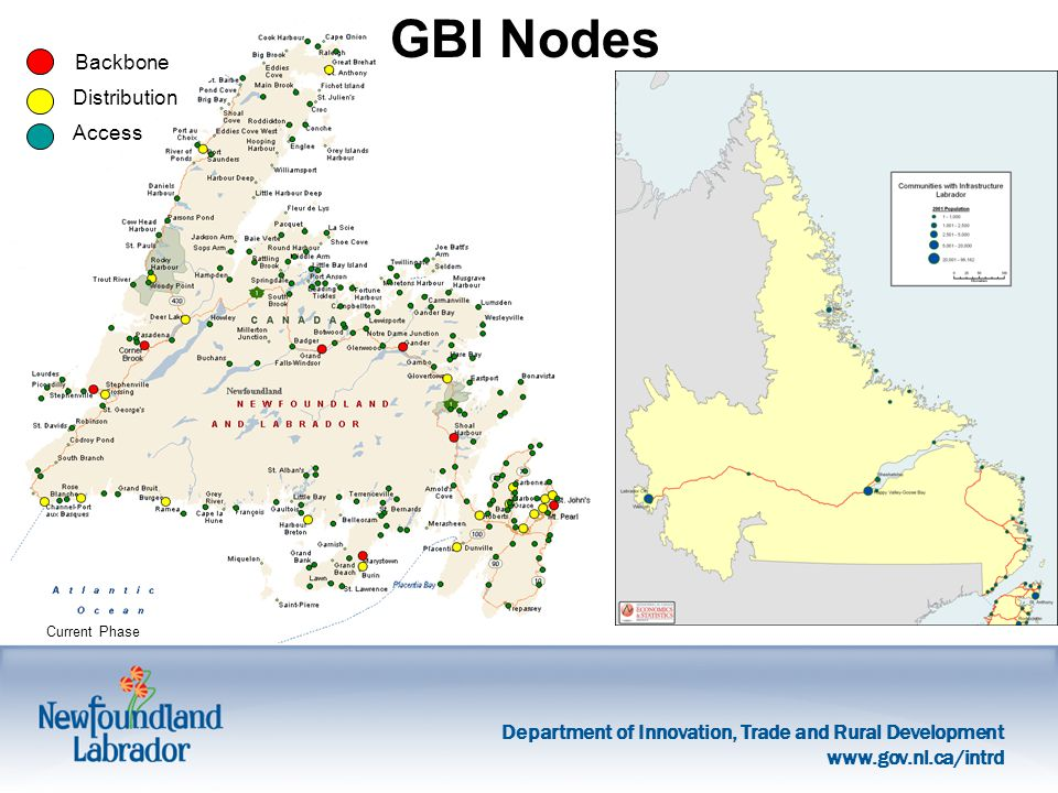 Department of Innovation, Trade and Rural Development   Backbone Distribution Access GBI Nodes Current Phase