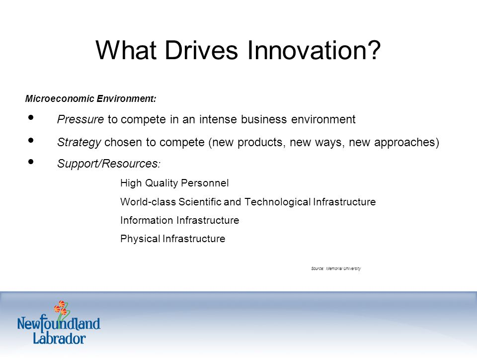 What Drives Innovation.