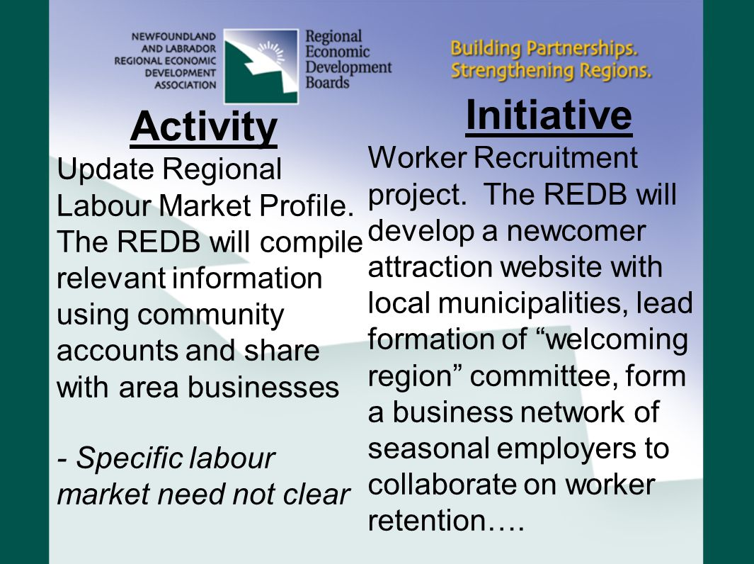 Activity Update Regional Labour Market Profile.
