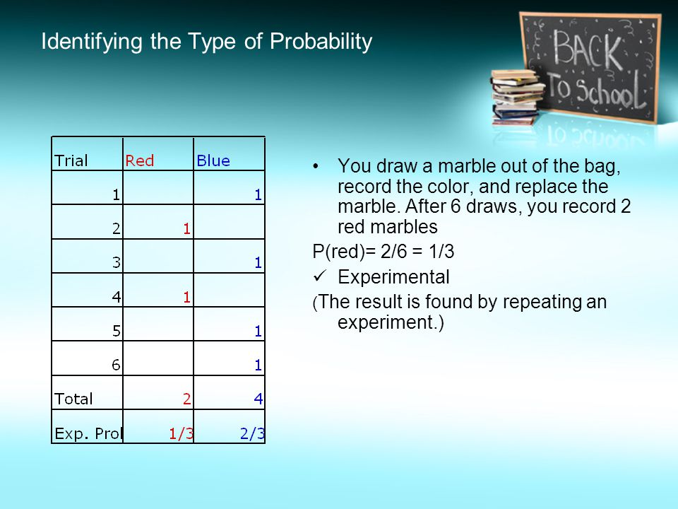 Identifying the Type of Probability A bag contains three red marbles and three blue marbles.
