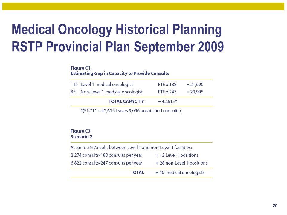 Medical Oncology Historical Planning RSTP Provincial Plan September 2009 20