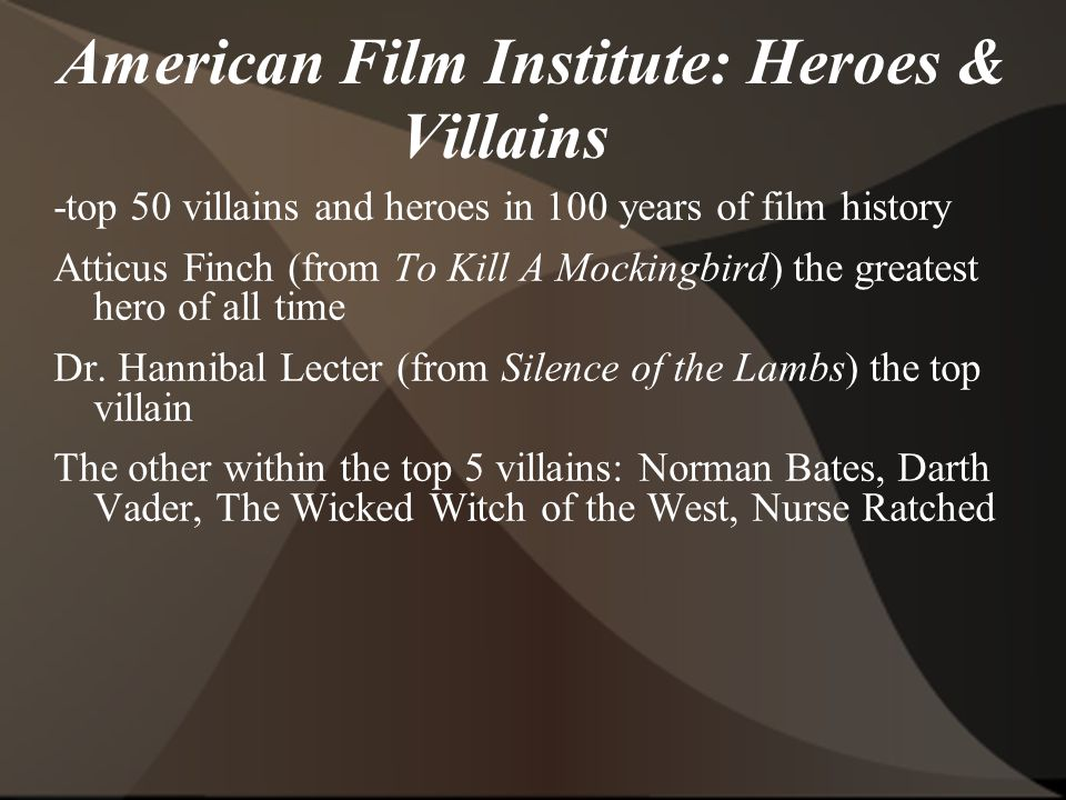 American Film Institute: Heroes & Villains -top 50 villains and heroes in 100 years of film history Atticus Finch (from To Kill A Mockingbird) the greatest hero of all time Dr.