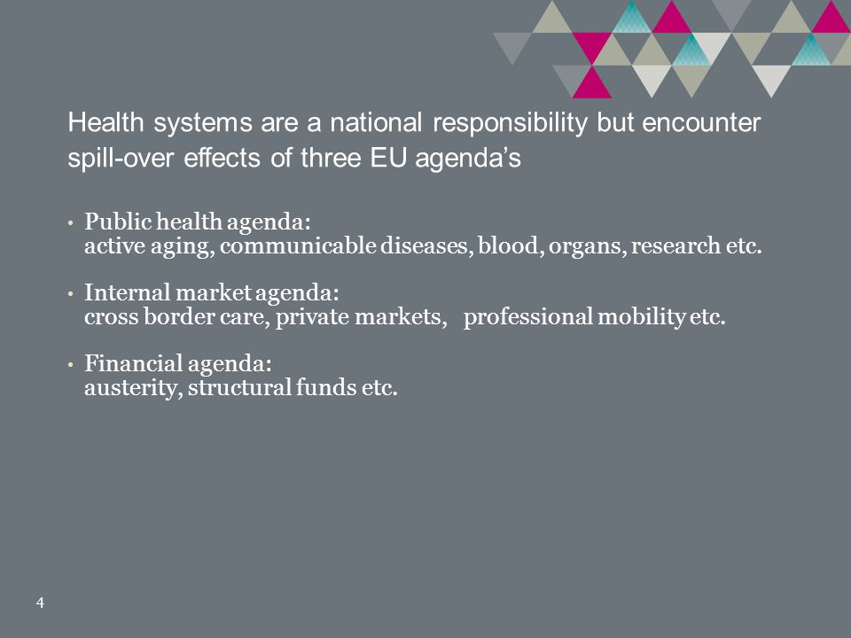 Health systems are a national responsibility but encounter spill-over effects of three EU agenda's Public health agenda: active aging, communicable diseases, blood, organs, research etc.