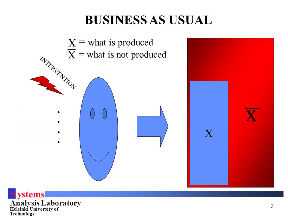 S ystems Analysis Laboratory Helsinki University of Technology 3 x All that is not produced is ignored.