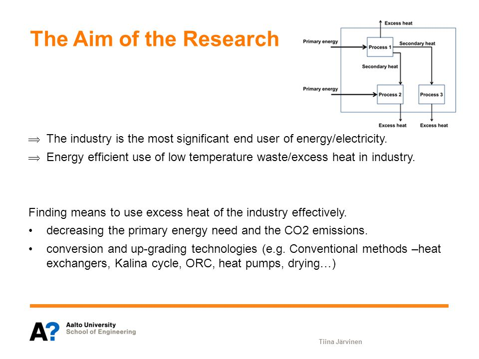 The Aim of the Research Tiina Järvinen  The industry is the most significant end user of energy/electricity.