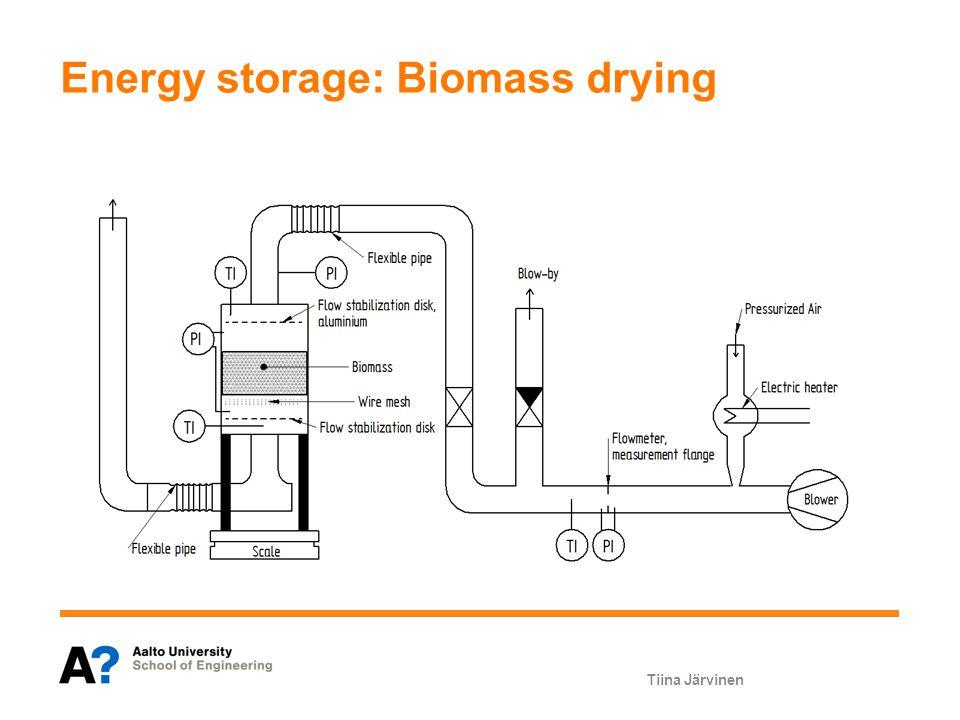 Energy storage: Biomass drying Tiina Järvinen