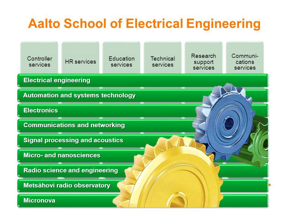 Aalto School of Electrical Engineering