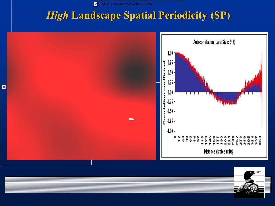 High Landscape Spatial Periodicity (SP)
