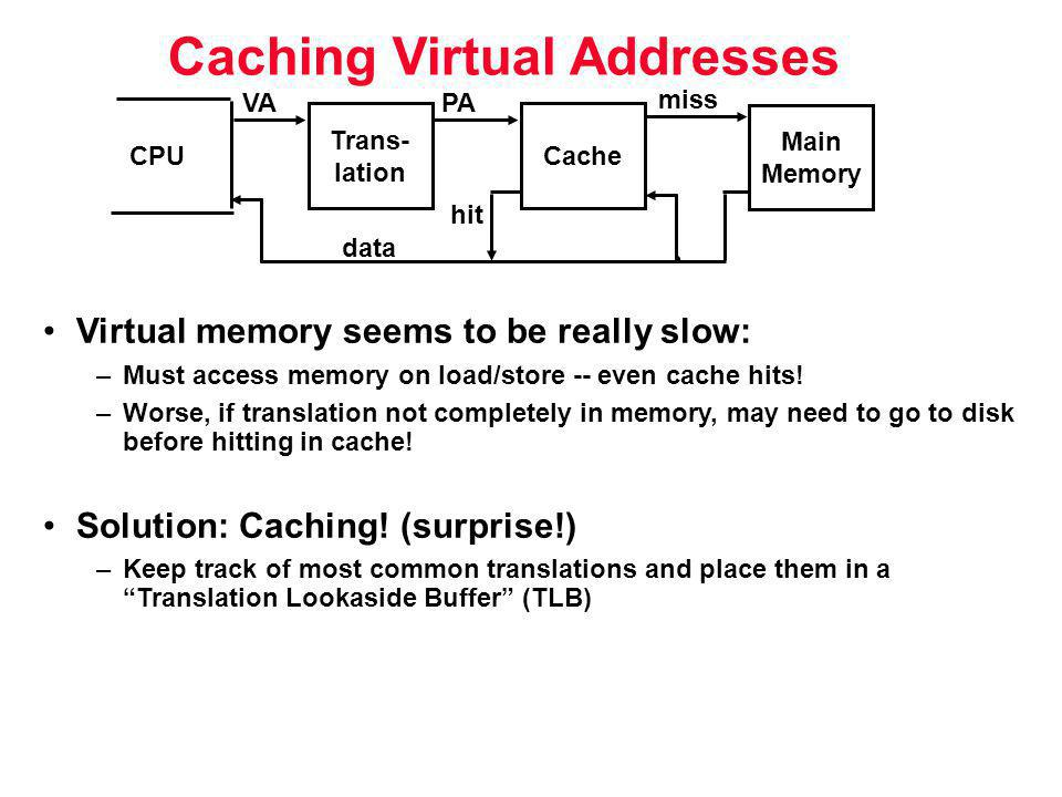 Caching Virtual Addresses Virtual memory seems to be really slow: –Must access memory on load/store -- even cache hits.