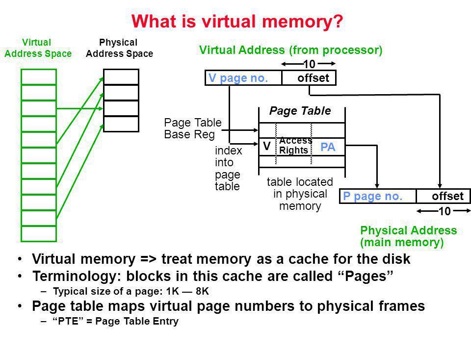 What is virtual memory.