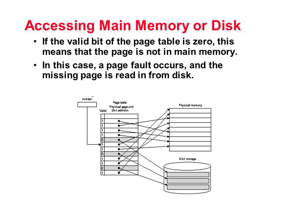 Accessing Main Memory or Disk If the valid bit of the page table is zero, this means that the page is not in main memory.