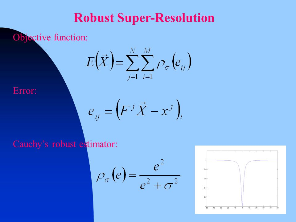 Robust Super-Resolution Objective function: Error: Cauchy's robust estimator: