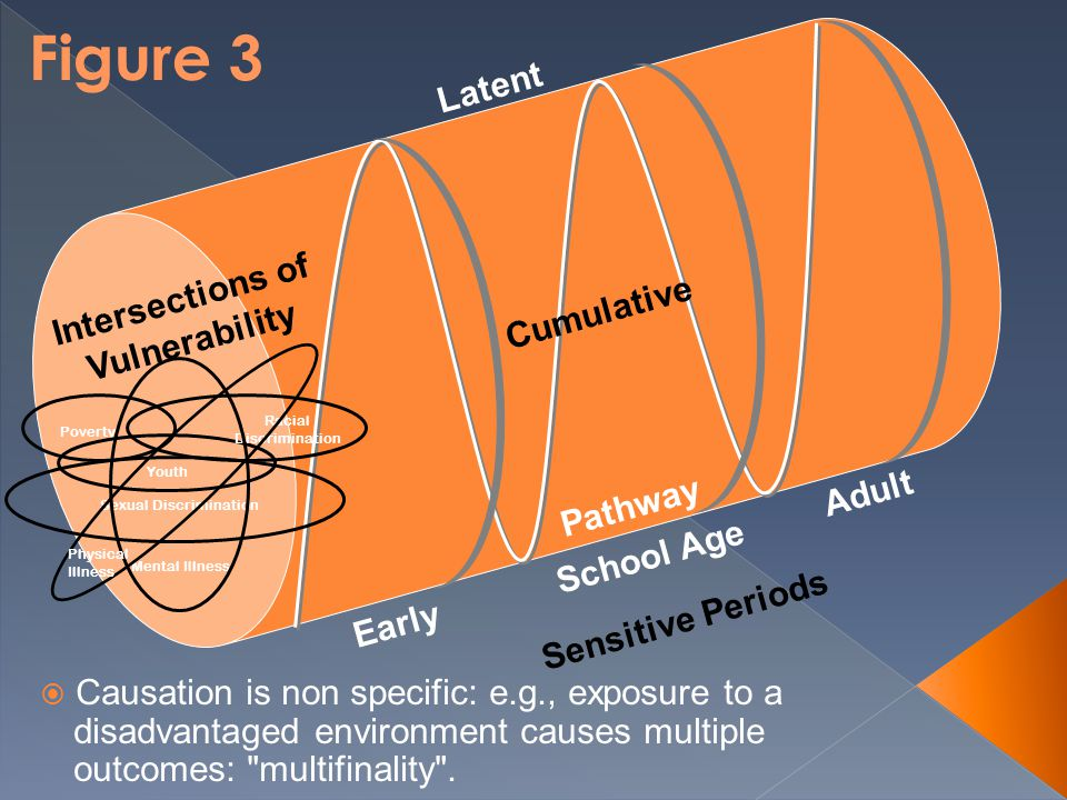  Causation can depend on sensitive periods in growth and development; e.g., bonding and attachment.