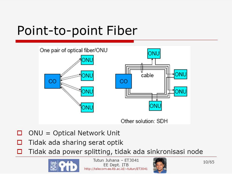 Tutun Juhana – ET3041 EE Dept. ITB http://telecom.ee.itb.ac.id/~tutun/ET3041 10/65 Point-to-point Fiber  ONU = Optical Network Unit  Tidak ada shari