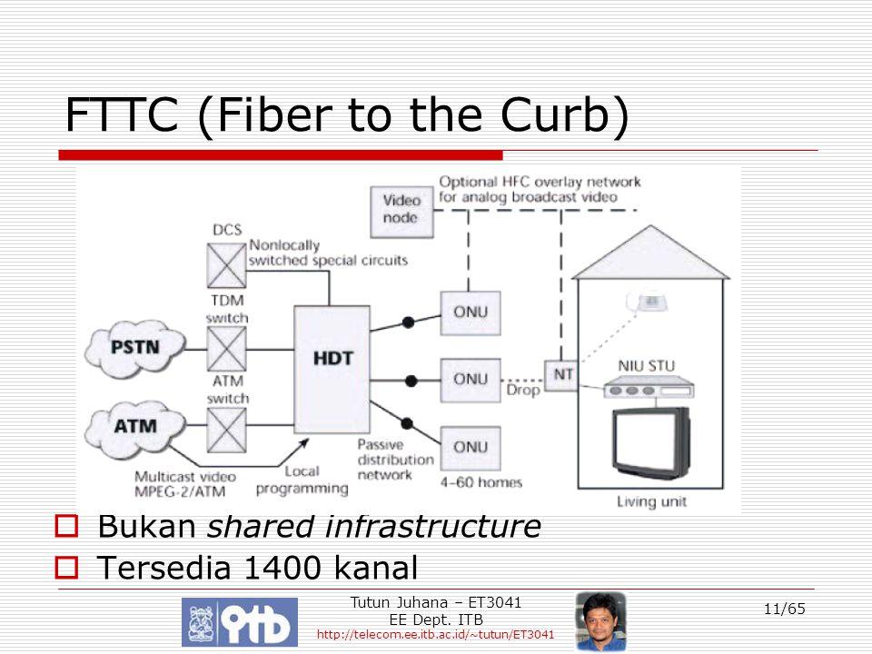 Tutun Juhana – ET3041 EE Dept. ITB http://telecom.ee.itb.ac.id/~tutun/ET3041 11/65 FTTC (Fiber to the Curb)  Bukan shared infrastructure  Tersedia 1