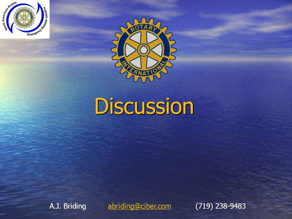 Discussion A.J. Bridingabriding@ciber.com(719) 238-9483abriding@ciber.com