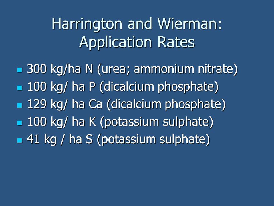 Harrington and Wierman: Application Rates 300 kg/ha N (urea; ammonium nitrate) 300 kg/ha N (urea; ammonium nitrate) 100 kg/ ha P (dicalcium phosphate)