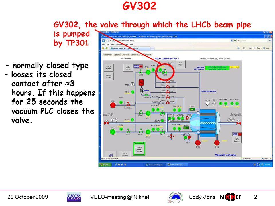 29 October 2009VELO-meeting @ NikhefEddy Jans 3 Effect of closing of GV302 on beam vacuum