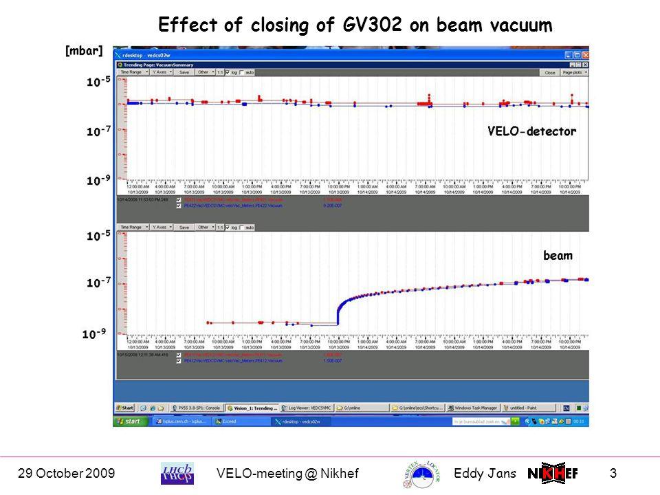 29 October 2009VELO-meeting @ NikhefEddy Jans 4 present setup by VAC-valve expert of CERN proposed setup